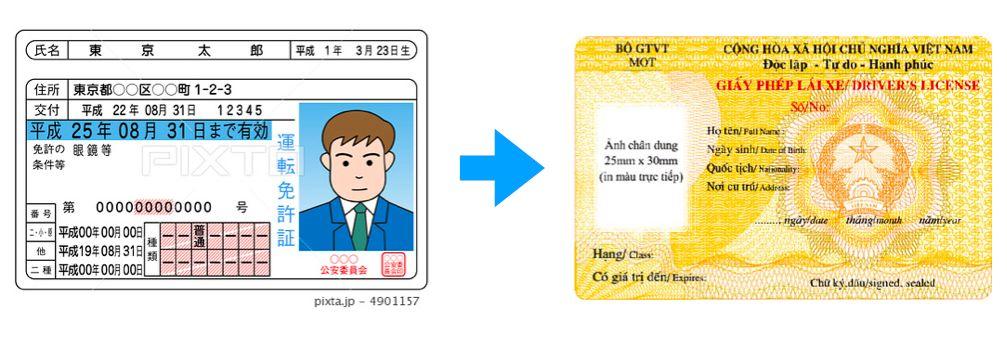 Chuyển đổi bằng lái xe người nước ngoài sang Việt Nam